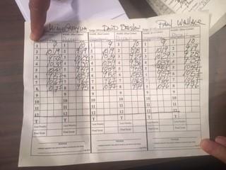 Dirrell scores